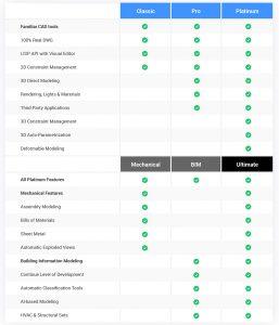 software matrix options